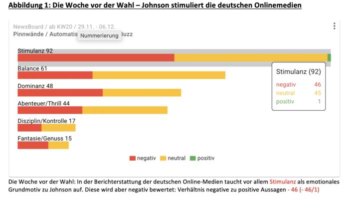 376879 696x401 - Boris Johnson, ein neuer starker Führer für das freie Europa? So veränderte sich das emotionale Bild der Berichterstattung der deutschen Online-Medien