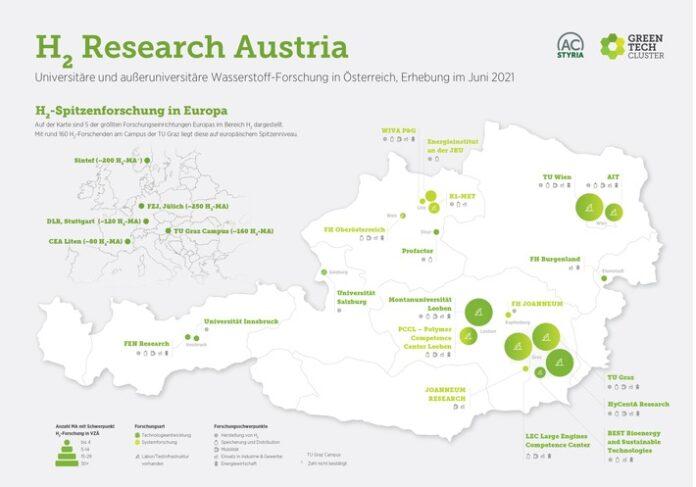 Green20Tech20Cluster20SbH Bild20deutsch 696x487 - Hydrogen Research Map Austria: 18 Institute, 1 Standort, europaweit Spitze